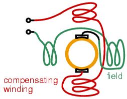 ac commutator motors ac motors electronics textbook rh allaboutcircuits com Dayton AC Motor Wiring Diagram Century AC Motor Wiring Diagram