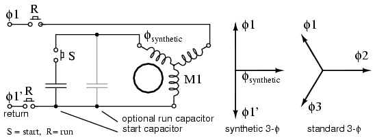 Starting a three-phase motor on single phase.