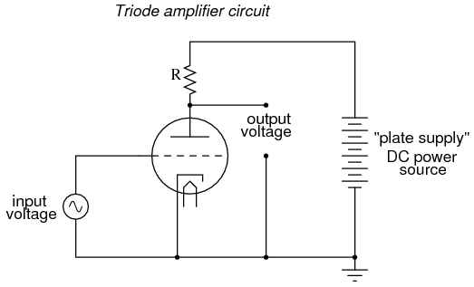 the triode electron tubes electronics textbook rh allaboutcircuits com