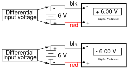 Single-ended and Differential Amplifiers | Operational Amplifiers