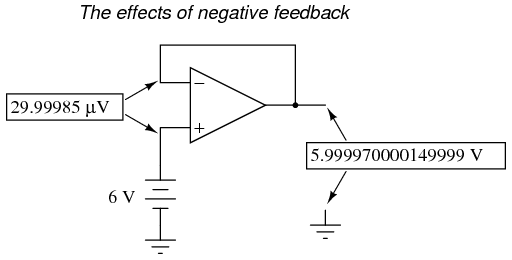 Negative feedback : OPERATIONAL AMPLIFIERS