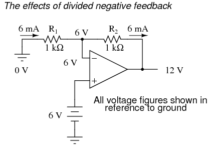 divided feedback operational amplifiers electronics textbook current amplifier circuit using op amp operational amplifiers