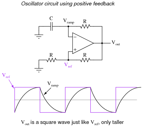 Positive Feedback | Operational Amplifiers | Electronics