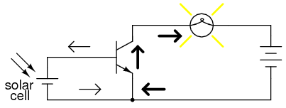 the bipolar junction transistor  bjt  as a switch
