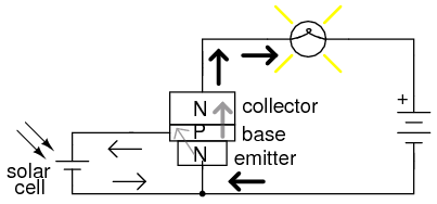 meter check of a transistor  bjt