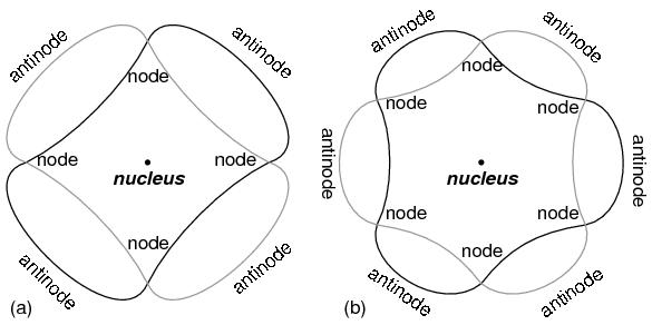 All Worksheets Bohr Atomic Models Worksheet Answers Free – Atomic Models Worksheet