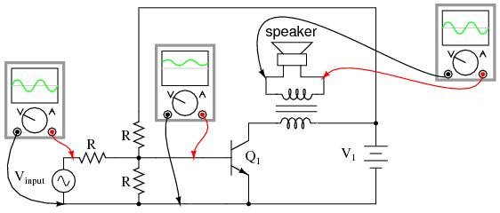 input and output coupling