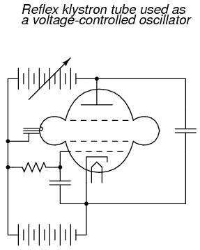 Reflex klystron oscillators