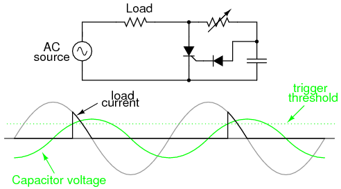 Scr Firing Circuit Diagram | The Silicon Controlled Rectifier Scr Thyristors Electronics