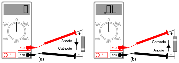 Digital Dc Watt Meter Pic further Project 4 furthermore P 0900c152800640cb further Download furthermore Circuit With A Switch. on ohmmeter circuit diagram