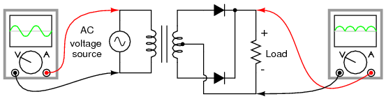 Rectifier Circuits Diodes and Rectifiers Electronics Textbook