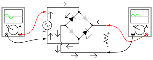 rectifier circuits