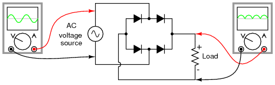 Rectifier Circuits Diodes And Rectifiers Electronics