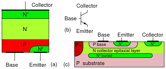 Bipolar Junction Transistors Solid State Device Theory
