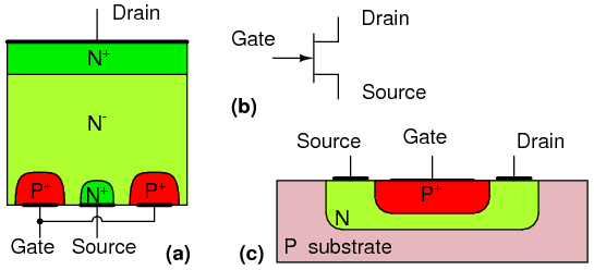 Junction Field Effect Transistors Solid State Device Theory