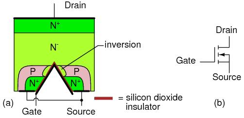 mos transistor