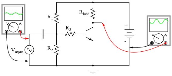 Feedback bipolar junction transistors electronics textbook common emitter amplifier no feedback with reference waveforms for comparison ccuart Image collections