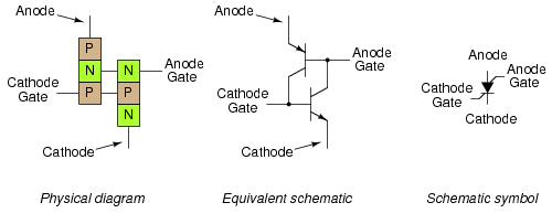 The Silicon Controlled Switch Scs