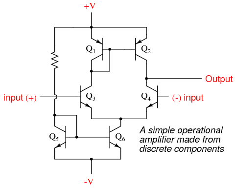 Operational Amplifier Models Operational Amplifiers Electronics