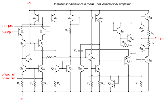operational amplifier models operational amplifiers electronics rh allaboutcircuits com block diagram of 741 operational amplifier block diagram of 74181 alu