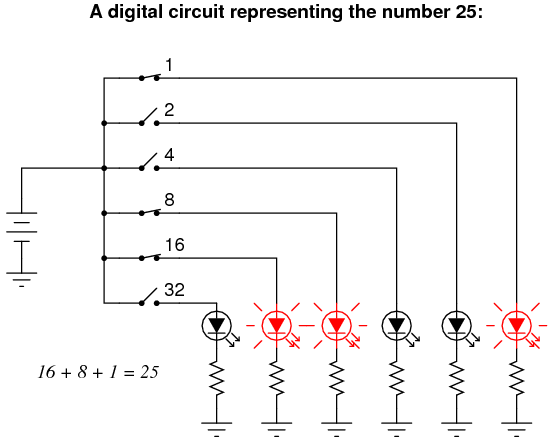 Simple Analog Circuits - WIRE Data •