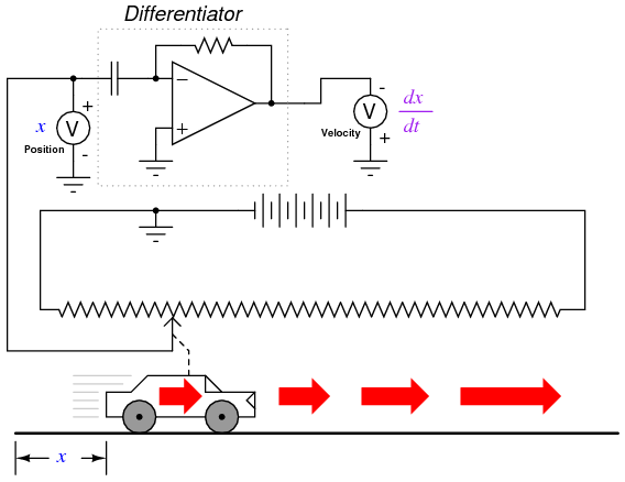 computational circuits practical analog semiconductor circuitsrecall from the last chapter that a differentiator circuit outputs a voltage proportional to the input voltage\u0027s rate of change over time (d dt)