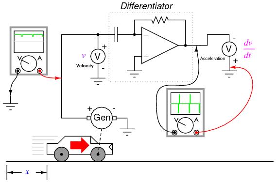 analog electronic circuits textbook pdf