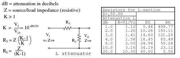 Attenuator Circuit
