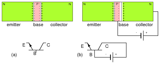 bjt how to find collector voltage