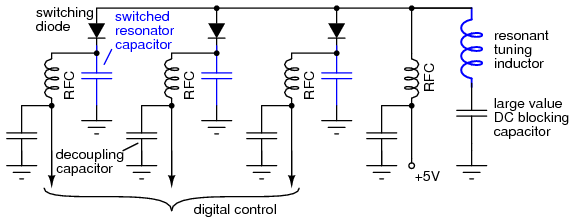 solid state switching of rf components