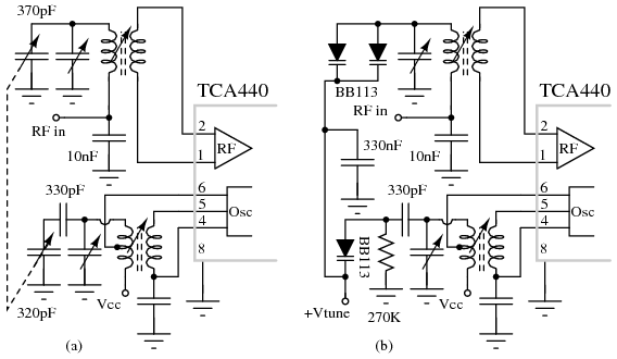 radio circuits practical analog semiconductor circuitsic radio comparison of (a) mechanical tuning to (b) electronic varicap diode tuning [sig]
