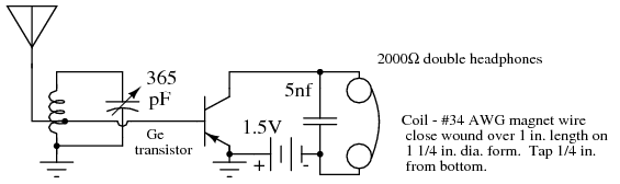 tr one, one transistor radio  no-bias-resistor causes operation as a  detector  after stoner, figure 4 4a  [dls]