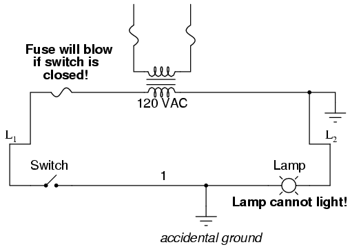 "ladder"" diagrams ladder logic electronics textbook both sides of the lamp connected to ground the lamp will be ""shorted out"" and unable to receive power to light up if the switch were to close"