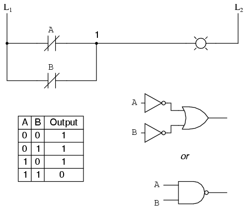 digital logic functions ladder logic electronics textbook rh allaboutcircuits com ladder logic diagram for a 2 speed switch ladder logic diagram for pulse count avarege