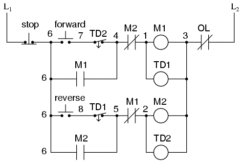 Motor control circuits ladder logic electronics textbook if the motor has been running in the forward direction both m1 and td1 will have been energized this being the case the normally closed timed closed ccuart Images