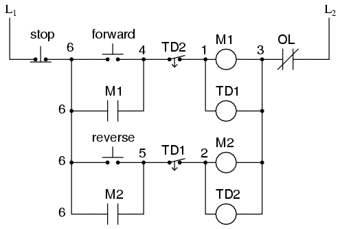 motor control circuits ladder logic electronics textbook interlocking patterns the resulting circuit has the advantage of being simpler than the previous example