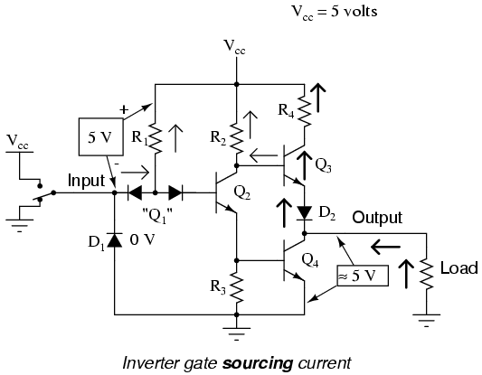 the not gate logic gates electronics textbook rh allaboutcircuits com circuit diagram of logic gates using ic cmos circuit diagram logic gates