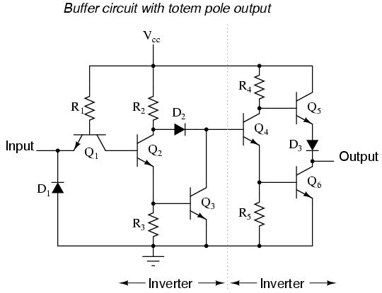 The Buffer Gate Logic Gates Electronics Textbook