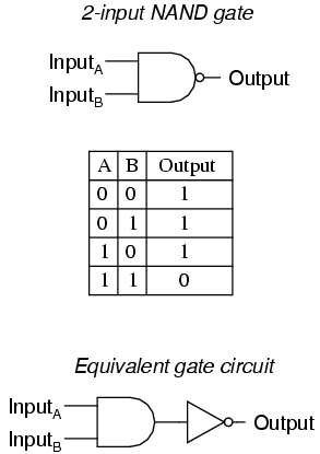 Multiple Input Gates Logic Gates Electronics Textbook