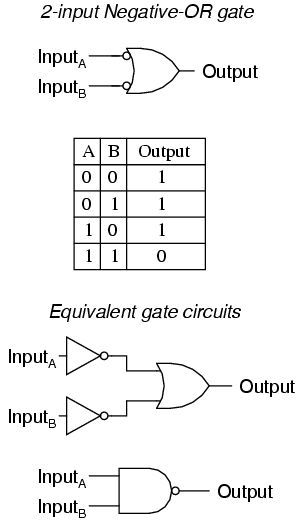 report design logic gate combination for a given truth table To design an appropriate logic gate for a given truth table table or table of combinations-7 logic gate is class 12th project on logic gates.