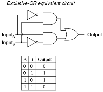 multiple-input gates | logic gates | electronics textbook, Wiring circuit