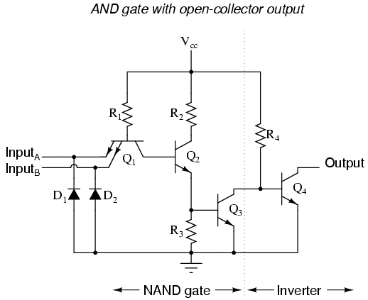 ttl nand and and gates logic gates electronics textbook Pin Diagram 8085 of this circuit by adding an inverter stage to the output, just like we had to add an additional transistor stage to the ttl inverter circuit to turn it