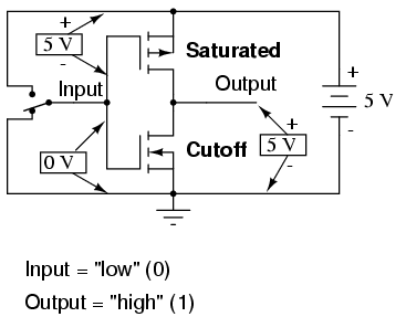 CMOS Gate Circuitry | Logic Gates | Electronics Textbook