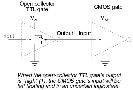 Stupendous Cmos Gate Circuitry Logic Gates Electronics Textbook Wiring Digital Resources Indicompassionincorg
