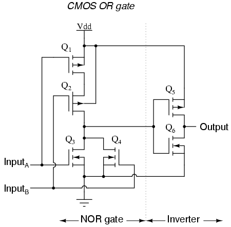curcuit diagram  cmos gate circuitry logic gates electronics textbook #9