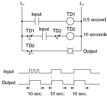 time delay relay circuit diagram time image wiring time delay relay wiring diagram wiring diagram and hernes on time delay relay circuit diagram