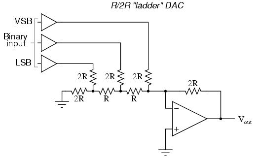 the r 2r dac (digital to analog converter) digital analog  r 2r ladder dac circuit diagram #5