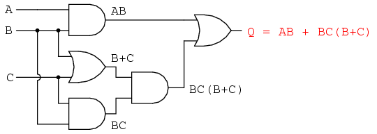 circuit simplification examples boolean algebra electronics textbook rh allaboutcircuits com draw the logic diagram corresponding to the following boolean expressions Boolean Circuit