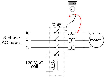 Contactors on wiring diagram of an ac motor