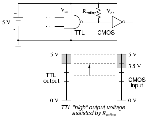low voltage transistor transistor logic